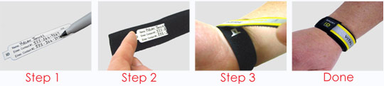 How to use the Wristband ID